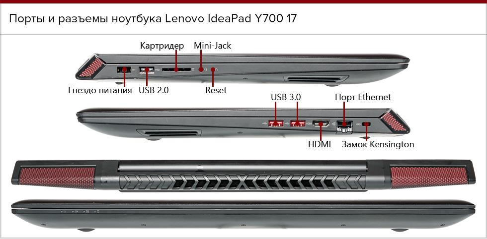 Порты и разъемы на Lenovo IdeaPad Y700 17.