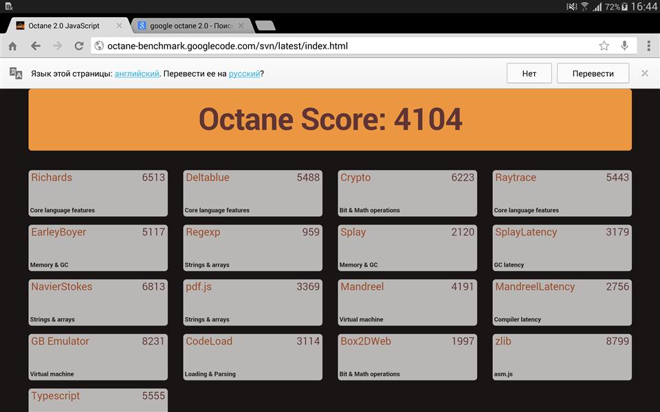 Результаты Samsung Galaxy Tab S 10.5 в бенчмарке Google Octane