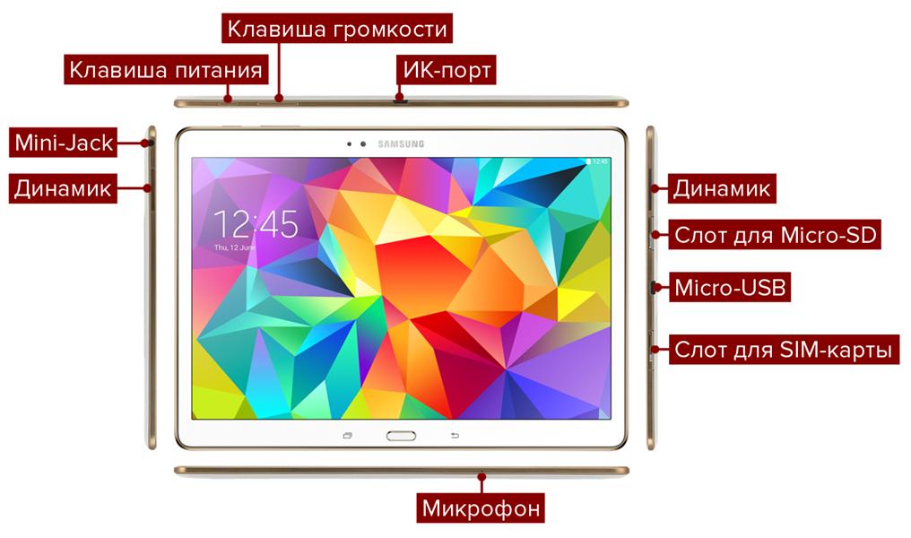 Порты и разъемы Samsung Galaxy Tab S 10.5