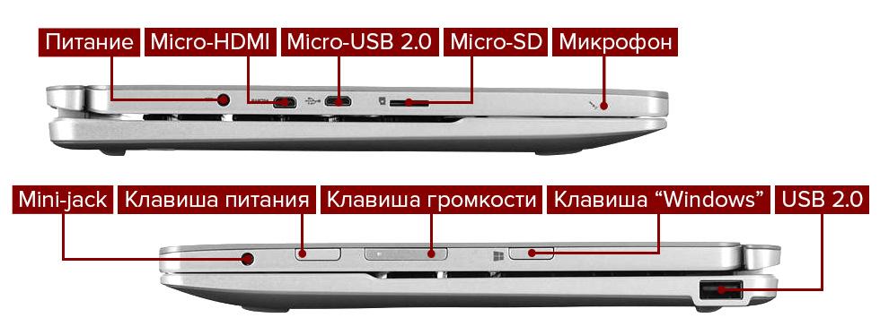 Порты и разъемы на корпусе Acer Aspire Switch 10