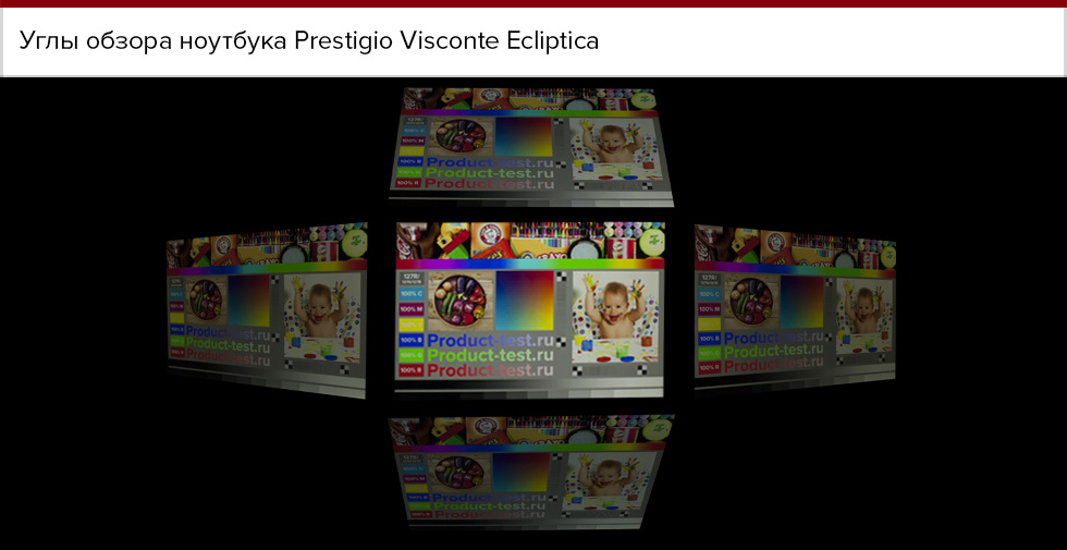 Углы обзора экрана Prestigio Visconte Ecliptica.