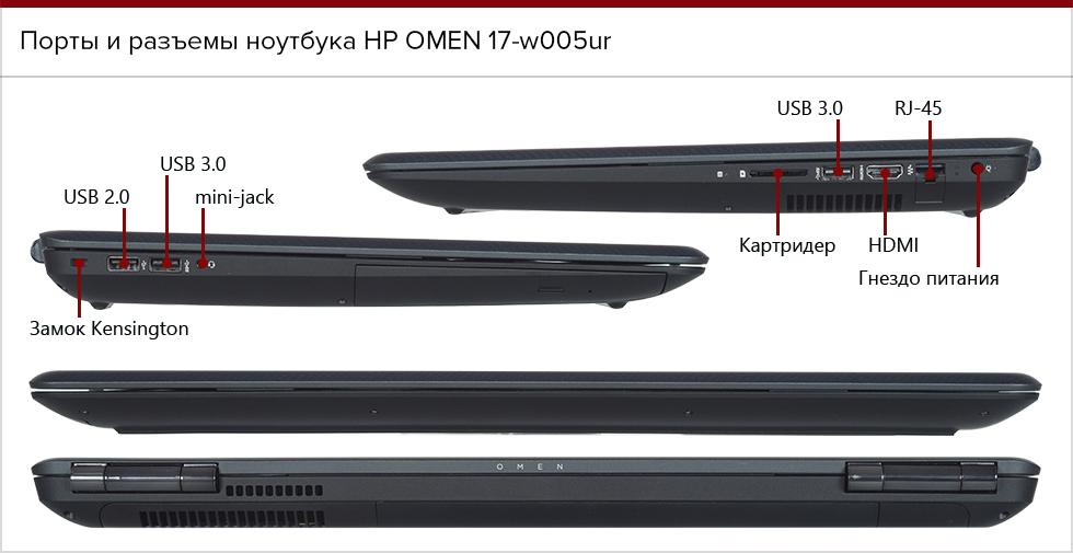 Порты и разъемы на корпусе HP Omen 17.